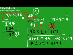Como extraer una raíz cuadrada Periodic Table, Math Equations, Studio, Periodic Table Chart, Periotic Table