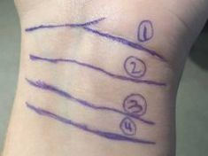 Kolik čar máte na zápěstí? Pokud máte 2 nebo 3, měli byste o sobě vědět tohle!