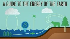 A guide to the energy of the Earth - a four minute video that reviews every unit…