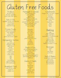 Gluten free food chart.
