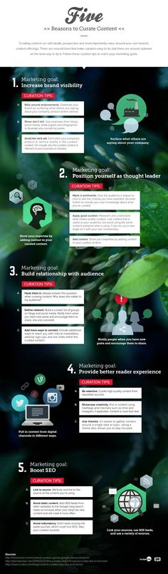 5 Reasons To Curate Content - Infographic