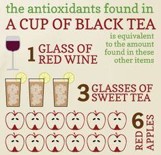The Health Benefits of Tea (or a glass of red wine)