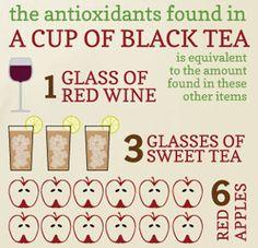 The Health Benefits of #Tea