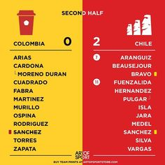 RED CARD. COLOMBIA!  This is not looks good :( #copaamerica #colombia #chile #laroja