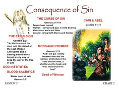 Bringing Men to Jesus - Consequence of Sin Topical Sermons, What Are Sins, Bible Search, Revelation Bible, Jesus Teachings, Understanding The Bible, Names Of Jesus Christ, Bible Study Tools, Hebrew Words