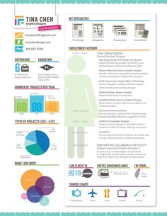 Infographic Resume by Tina Chen, via Behance.