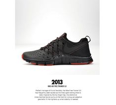 The Genealogy of Nike Training - Page 5 of 6 - SneakerNews.com Genealogy, All Black Sneakers, Trainers, Footwear, Ads, Nike, Shoes, Tennis Sneakers, All Black Running Shoes