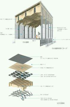 Japan Diagram