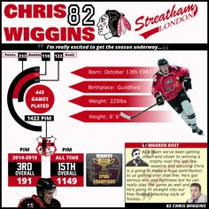 Chris Wiiggins brings his toughness and EPIHL experience to the NIHL by signing on for Streatham Redskins.