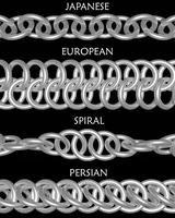 Beginner chain maille weaves to diy