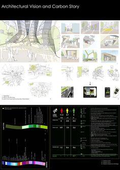 Low2No Competition:  Helsinki's sustainable future,WSP Group – Heatherwick Studios – B&M Architects – JK MM Architects – Space Syntax – Helsinki University – AA Palmberg Ltd – Pekka Himanen – Pauli Aalto-Setälä