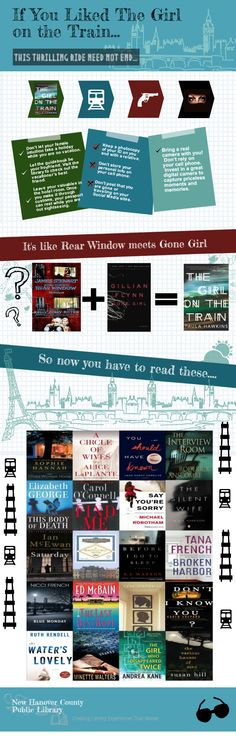If you liked The Girl on the Train,  try these titles! #readersadvisory
