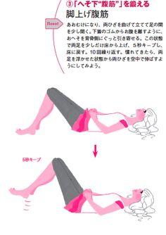 便秘解消、下腹も凹ます「へそ下腹筋」トレ ゆがみリセット学(9) 健康・医療 NIKKEI STYLE