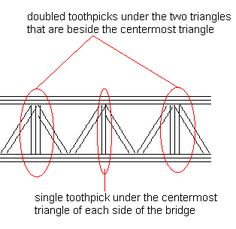 Toothpick Bridge Designs