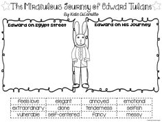 characters in the miraculous journey of edward tulane