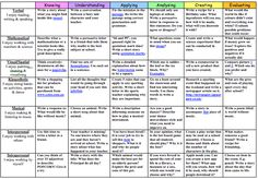 This fabulous writing matrix by Kalinda Knight can be found for FREE on  Australian Curriculum