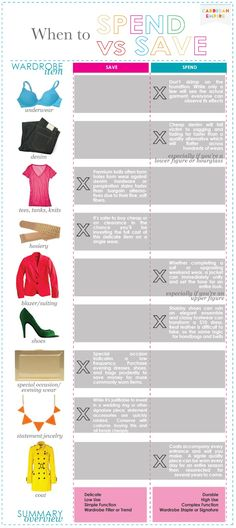 Cardigan Empire: Awesome guide - When to Save, When to Splurge.