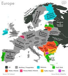 These maps show every country's most valuable exports in Europe which highlights not only that political science is not only concerned with politics but also has a comparative side that deals with the structure and system of multiple countries, Ap Human Geography, Teaching Geography, World Geography, Study History, History Facts, World History, History Education, Teaching History, Export Business