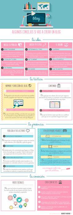 Algunos consejos para crear un buen blog