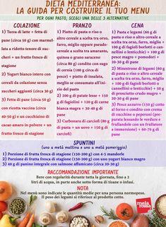 Healthy Mind, Healthy Habits, Healthy Choices, Dieta Atkins, Detox Symptoms, Menu Dieta, Vegan Detox, Diet Detox, Detox Plan