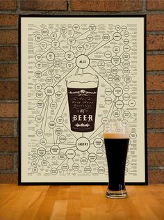 Pop Chart Lab — The Very Many Varieties of Beer possible Christmas gift for the hubs