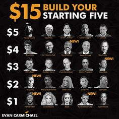 56 Likes, 4 Comments - Evan Carmichael Let Me Know, Let It Be, Marques Brownlee, Michael Beckwith, Dan Evans, David Goggins, Nick Vujicic, Sales Coaching, Mel Robbins