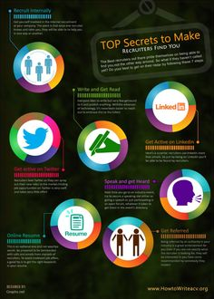 TOP Secrets to make recruiters find You #job, #recruitment, #COREcruitment, #SocialMedia