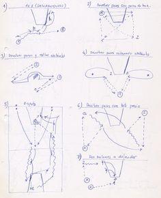 VIVE EL BASKET CON EDUARDO BURGOS: Siete ejercicios básicos de baloncesto para aplica...