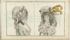 Journal des Luxus und der Moden 1788, Band III, T.29, Friedrich Justin Bertuch, 1788
