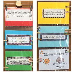 Seit letzter Woche setzen sich die Kinder ein persönliches Wochenziel, an dem sie arbeiten und das sie erreichen möchten. Dazu hängen sie…