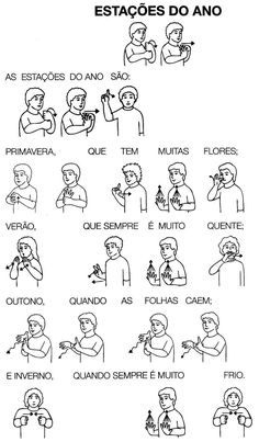 Learn Portuguese, Sign Language, Knowledge, Study, Activities, Signs, Learning, Languages, Image
