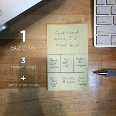 Post-it Note time management technique