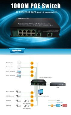 1000 Base POE Switch For IP Camera POE Ethernet network switch