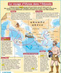 Le voyage d'Ulysse dans l'Odyssée - Mon Quotidien, le seul site d'information quotidienne pour les 10-14 ans !