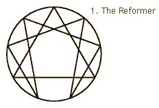 "Enneagram type 1 - The Reformer. That is me exactly.  ""Ones can be quite dominating, like enneatype Eight, but Ones dominate in service to an ideal and lack the Eight's expansiveness. Eights are more visceral than Ones; Ones generally have a more cerebral orientation than do Eights. Ones tend to consider themselves to be morally superior to their opponents; Eights to consider themselves to be more powerful. Ones are more prissy that Eights; Eights more tactless and crude than Ones."""
