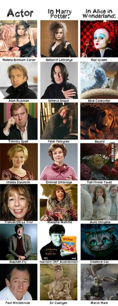 Funny pictures about Harry Potter and Alice in Wonderland. Oh, and cool pics about Harry Potter and Alice in Wonderland. Also, Harry Potter and Alice in Wonderland. Harry Potter World, Mundo Harry Potter, Harry Potter Jokes, Harry Potter Fandom, Harry Potter Actors, Harry Potter Stories, Harry Potter 1 Movie, Harry Potter Characters Names, Harry Potter Couples