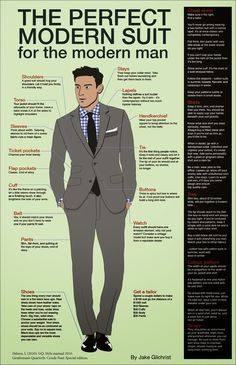 The perfect suit for the  modern man