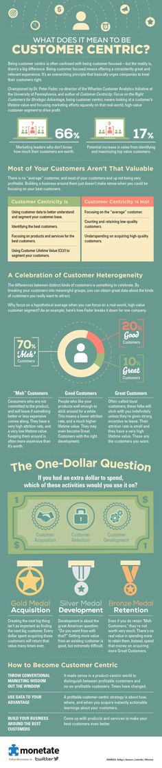 What Does It Mean To Be Customer Centric? #INFOGRAPHIC #infografía
