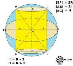 W kulę wpisano walec, którego długość promienia podstawy jest mniejsza o 2, a długość wysokości jest większa o 3 od długości promienia kuli. Oblicz sumę objętości kuli i walca oraz sumę pól powierzchni całkowitych kuli i walca.