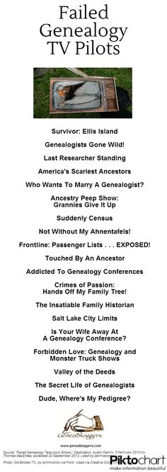 Ever wonder which genealogy television shows never made it past pilot? #geneabloggers #genealogy
