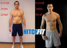 how long to lose 16 body fat