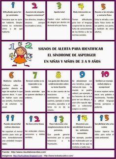 Rubricas para Primer Grado de Primaria - TODO EL CICLO ... - photo#20