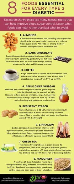 All Time Best Useful Tips: Diabetes Type 2 Insulin Resistance diabetes prevention heart disease.Diabetes Tips Fiber diabetes tips fiber.Diabetes Snacks To Buy. Diabetic Living, Healthy Living, 1200 Calorie Diet Meal Plans, Diet Plans, Type 2 Diabetes Diet, Gestational Diabetes, Managing Type 2 Diabetes, Recipe For Type 2 Diabetes, Diabetic Recipes