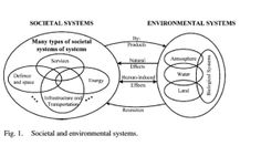 """System Thinking Anja 