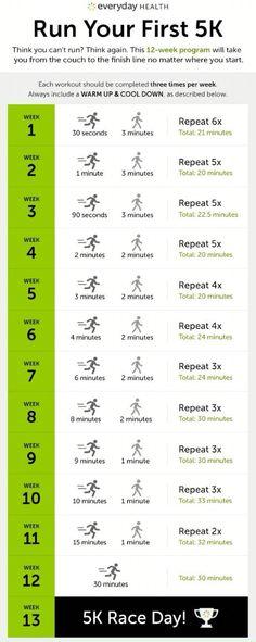 Learn to jog