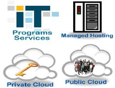 Find The Perfect IT SERVICES For Your Business Needs