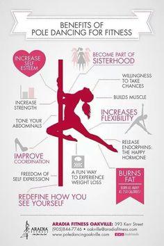 Benefit of pole dancing