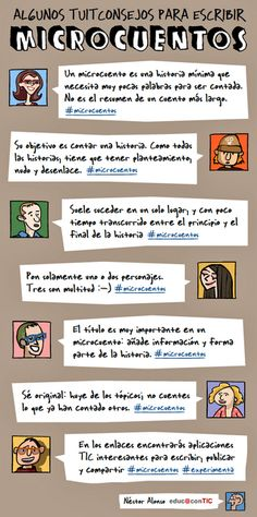 Good infographic in Spanish on microstories. Spanish Teaching Resources, Writing Resources, Writing Activities, Teaching English, Writing Tips, Writing Prompts, Ap Spanish, Spanish Lessons, Spanish Teacher