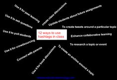 12 Ways to Use Hashtags with Your Students ~ Educational Technology and Mobile Learning