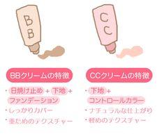 CCクリームの魅力を最大限に活かしたい!使い方&選び方とは? CCクリームの基本的な役割は、「下地」+「コントロールカラー(肌色の補正)」なので、1本でベースメイクを完了させるものではありません。
